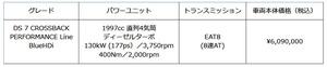 DS フォーミュラEイメージの「DS7クロスバック パフォーマンスライン ブルーHDi」を発売