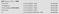 フォルクスワーゲン ビッグマイナーチェンジ「ティグアン」を発売