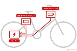 ホンダが電動アシストシェアサイクルの充電切れを解決する「シェアサイクル用2電源システム」を開発