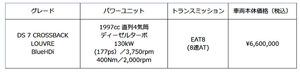 DS 「DS7クロスバック ルーブル ブルーHDi」特別仕様車発売