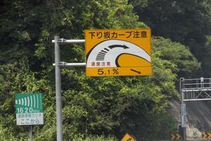 坂で見かける標識の「%(パーセント)」の意味とは?