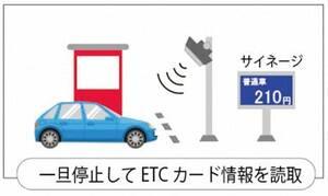 高速道路以外でもETCが使えるように!? バイクも使える簡易型「ワンストップ型ETC」の社会実験を神奈川県で実施