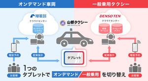 デンソーテン オンデマンド乗合交通の実証を岐阜県高山市で開始