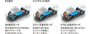 三菱 「エクリプス クロス」を一新し、PHEVモデルも追加して発売