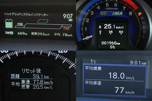 かつて「0.1km/L」の差をアピールしたクルマの「燃費競争」! 最近目立たなくなった理由とは