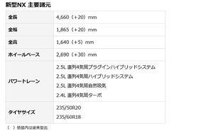 レクサス 新型「NX」を世界初公開PHEVも新設定
