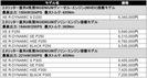 ジャガー スポーツ・サルーン「XE2021モデル」の受注開始