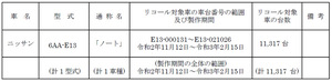 【リコール】日産「ノート」のボディ電装ECUとエンジンマウントに不具合