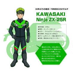 【バイク擬人化漫画】ニーゴーマン! 第16話カワサキ ニンジャZX-25R:新時代の250モデル!?
