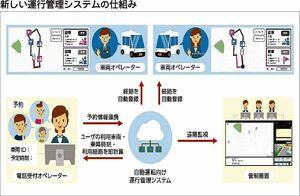 春日井市・名古屋大・KDDIなど、高蔵寺ニュータウン地区で自動運転車「ゆっくりカート」の運行管理システム実証実験