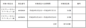 【リコール】三菱 アウトランダー他4車種のリヤ ブレーキキャリパーに不具合