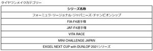 住友ゴム「ダンロップ」「ファルケン」の2021年モータースポーツ活動計画を発表