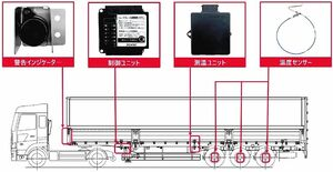デンソー、トレーラーのブレーキ温度監視システム開発 トレーラー火災防止へ