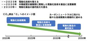 スズキ 鈴木修会長ついに退任 新中期経営計画を発表