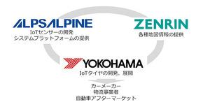 横浜ゴム 「アルプスアルパイン」「ゼンリン」とタイヤ路面検知システムの実証実験を開始