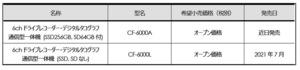 フォルシア 6チャンネルの通信型ドライブレコーダー/タコグラフを発売