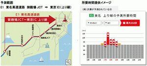 NEXCO中日本とNTTドコモ、AI渋滞予測の実証実験 携帯電話の情報利用して人出把握