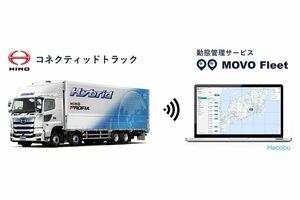 日野自動車、ハコブの動態管理サービス「MOVO Fleet」活用した専用プラン開始 コネクテッドトラックに対応