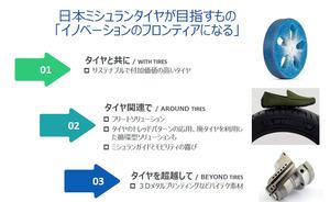 ミシュラン 新社長記者会見 日本ミシュランが目指す方向性を語る