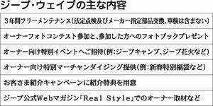 FCAジャパン、メンテ費用を車両価格とセットにした「ジープ・ウェイブ」 11月から全車種に適用