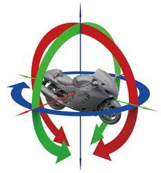 スズキ新型「ハヤブサ」の電子制御システムを解説!【隼から学ぶ最新バイクのハイテク装備】