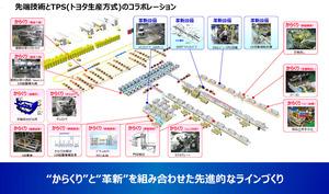 トヨタ 2035年を目標に生産工場のカーボンニュートラルを目指す