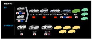 日産 電動化など中国での新商品戦略を発表【北京モーターショー】