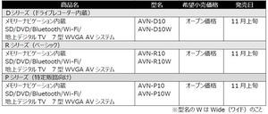 デンソーテン ドライブレコーダー内蔵カーナビ「録ナビ」2021年モデル発売