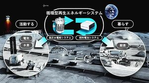 ホンダ、JAXAと循環型再生エネルギーシステムの実現性検証へ