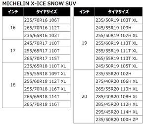 ミシュラン スタッドレスタイヤ「X-ICE SNOW」に51サイズを新たに追加