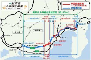 NEXCO中日本 御殿場~浜松いなさ間の新東名6車線化、12月22日に全線完成 制限速度も120km/hへ