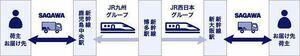 JR西日本・JR九州・佐川急便、山陽・九州新幹線での貨客混載輸送を検討 まずは「活車海老」を鹿児島中央から新大阪へ