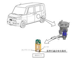 【リコール】95万台のダイハツ軽自動車12車種とOEMモデル9車種の燃料ポンプに不具合
