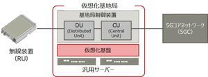 富士通、KDDI:5Gにおける仮想化基地局の実現に向けた実証実験を実施
