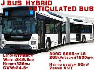 【モンスターマシンに昂ぶる 024】路線バスのモンスター、国産初の連節バスが登場!