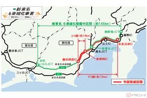 新東名一部区間で6車線化 下り線の約72kmと上り線の約19kmで運用開始