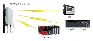 三菱電機:ローカル5Gの実証実験を開始
