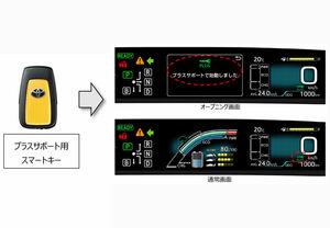トヨタ自動車、新たな「急アクセル時加速抑制」システムを発売