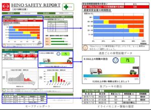 日野、テレマティクスサービス「ヒノコネクト」に機能追加 安全運転や低燃費支援