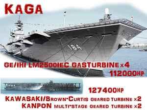【モンスターマシンに昂ぶる 015】護衛艦「かが」と空母「加賀」のパワープラント