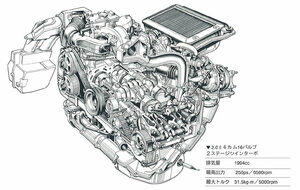 "Chapter3:Subaru Evolutionary lineage The history of masterpiece Subaru ""EJ20″engine"