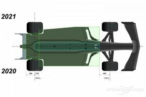 """ダウンフォース量増大を防ぐため、F1マシンの""""フロア""""レギュレーションが変更へ"""